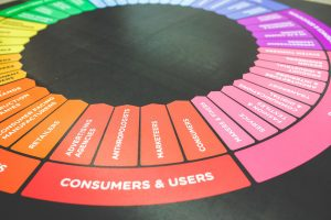 hiper personalización cada interacción cuenta