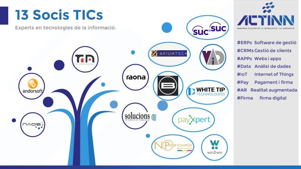 socis TIC tecnologia innovació andorra
